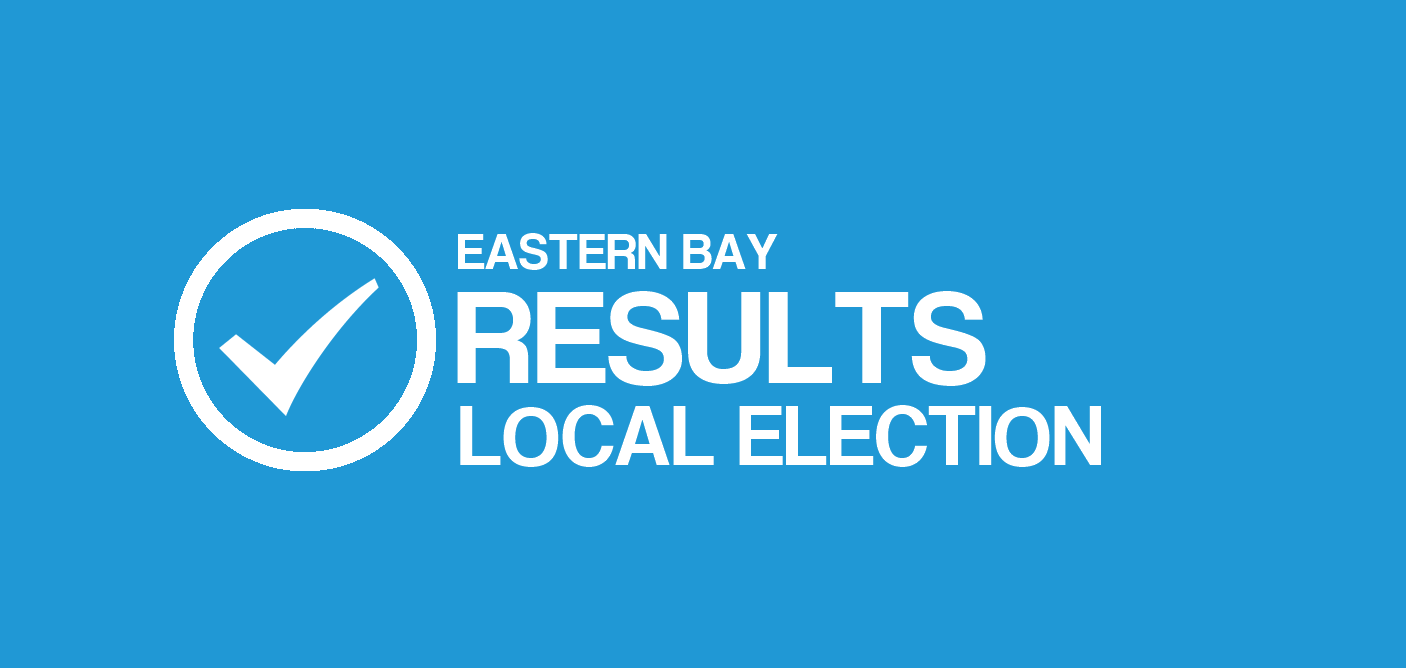 Local Election Results:  Live Updates
